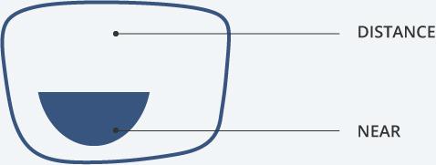 Bifocal Lens
